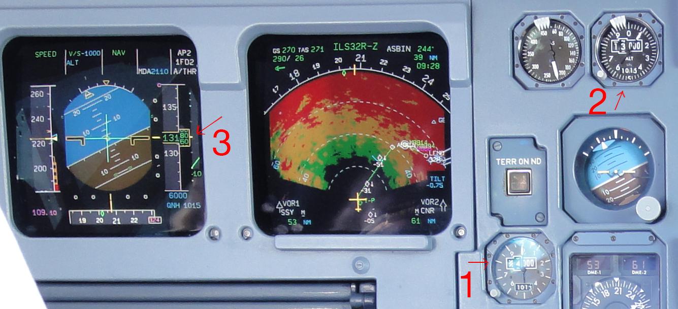 Höhenmesser in einem Airbus A321