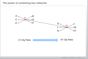 2networks-5