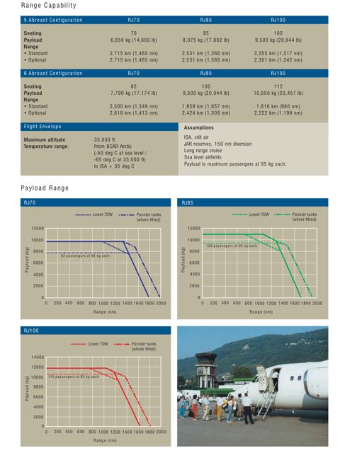 (c) BAE Systems